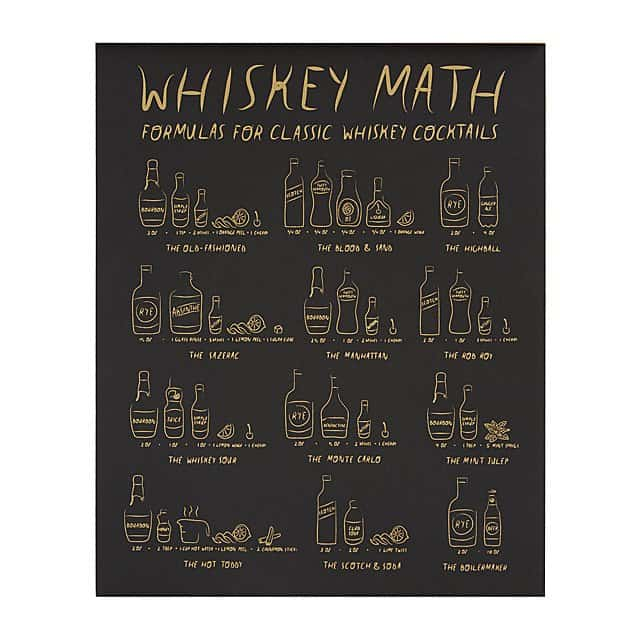 whiskey enthusiast gifts: Whiskey Math Cocktail Recipe Screen Print
