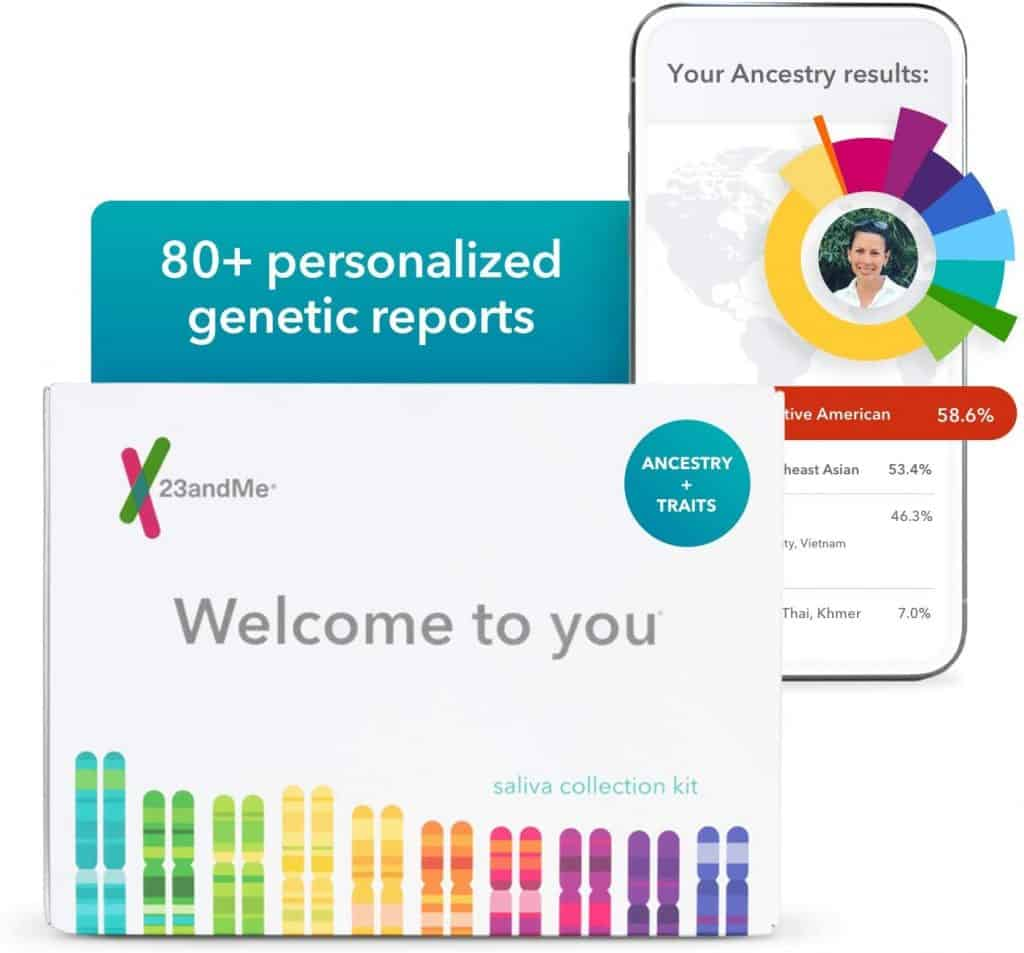 gifts for the impossible man: ancestry and traits test service