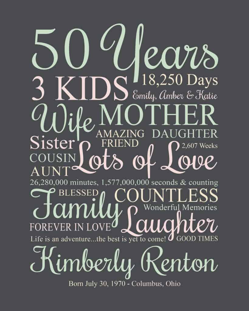 Personalized Birth Year Sign gift for mom