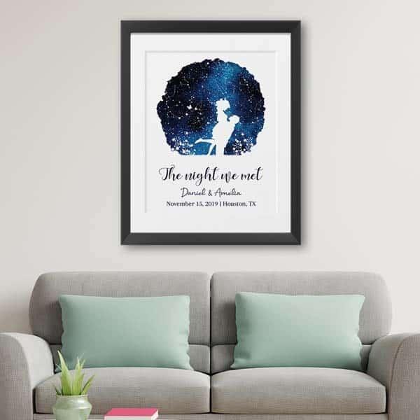 The Night We Met Star Map