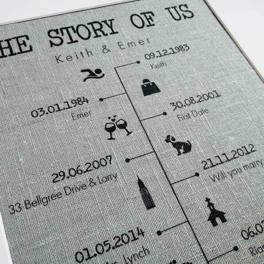 marriage timeline linen print - modern 8-year anniversary gift